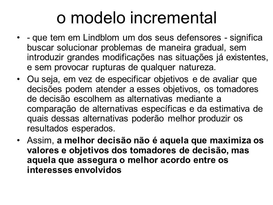 o modelo incremental