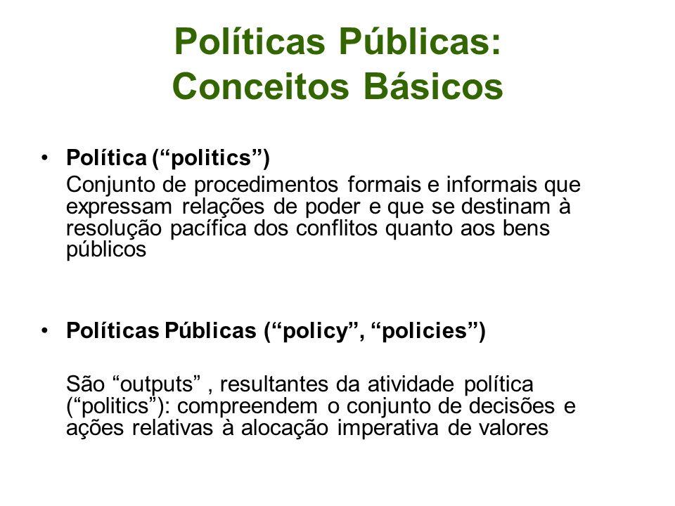 Políticas Públicas: Conceitos Básicos