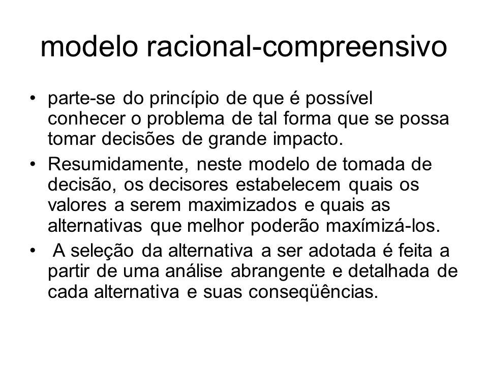 modelo racional‑compreensivo