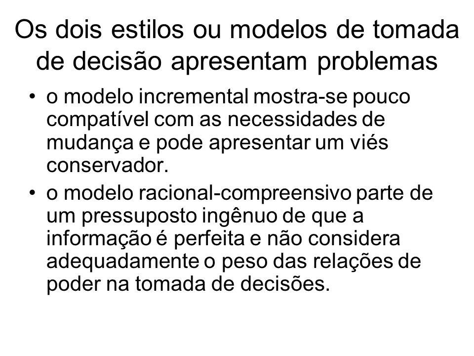 Os dois estilos ou modelos de tomada de decisão apresentam problemas