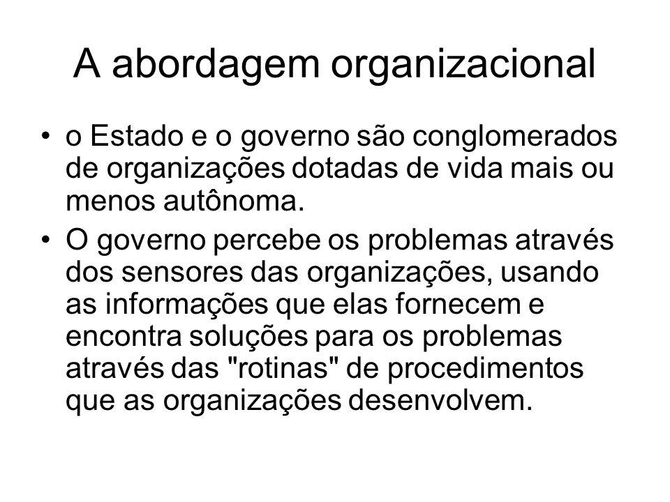 A abordagem organizacional