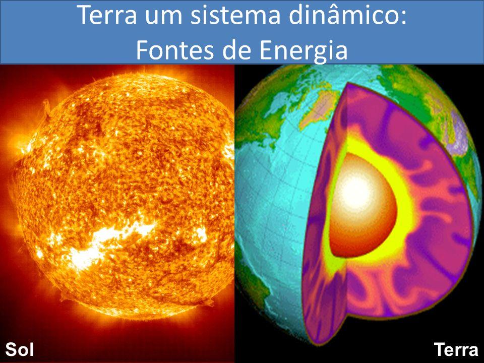 Terra um sistema dinâmico: