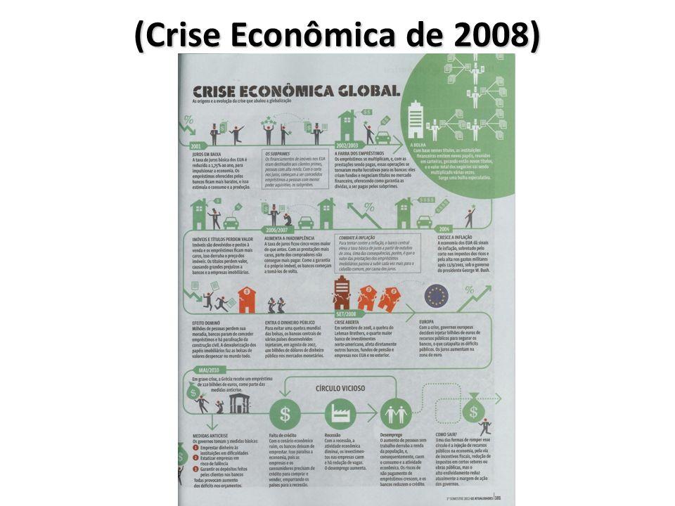 (Crise Econômica de 2008)