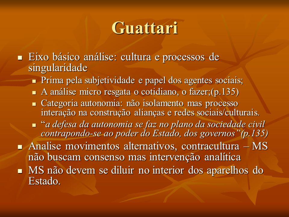 Guattari Eixo básico análise: cultura e processos de singularidade