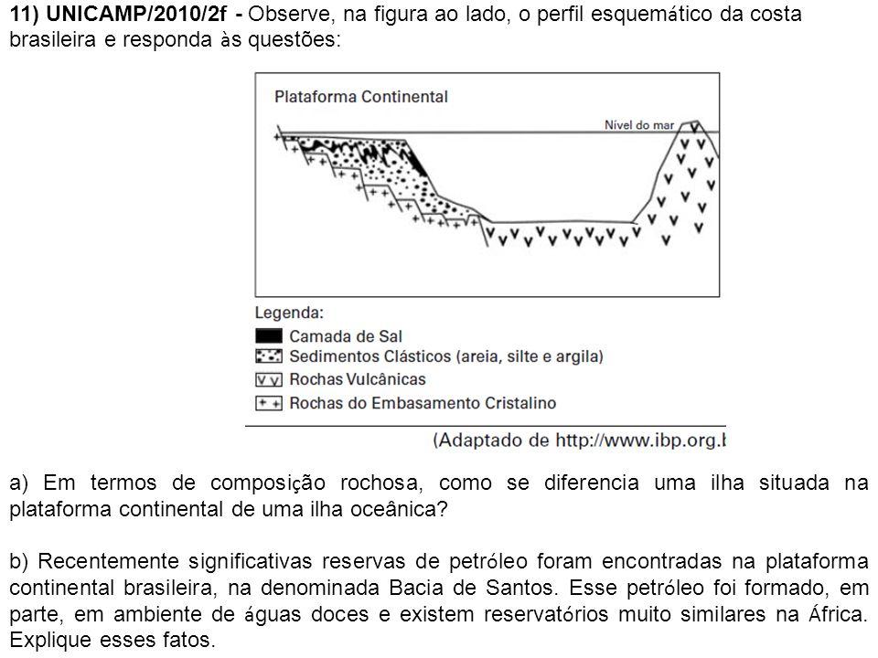 11) UNICAMP/2010/2f - Observe, na figura ao lado, o perfil esquemático da costa brasileira e responda às questões: