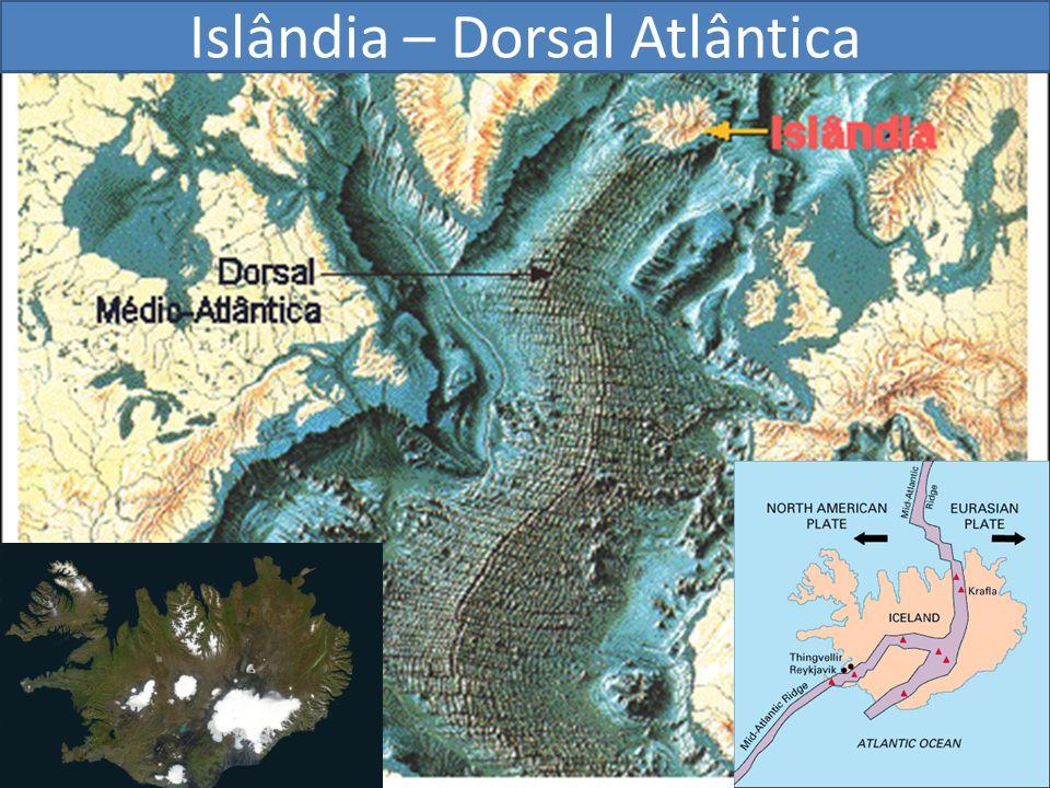 Islândia – Dorsal Atlântica