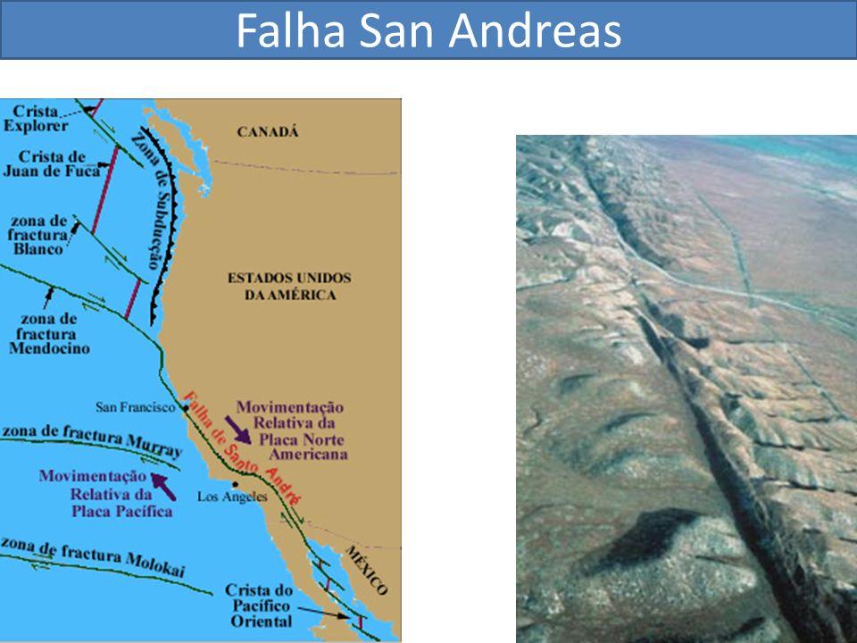 Falha San Andreas