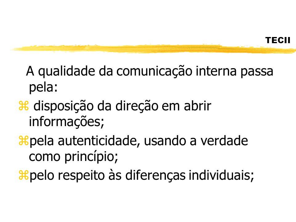 A qualidade da comunicação interna passa pela: