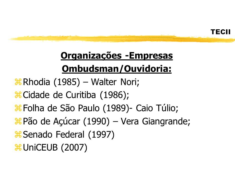 Organizações -Empresas Ombudsman/Ouvidoria: