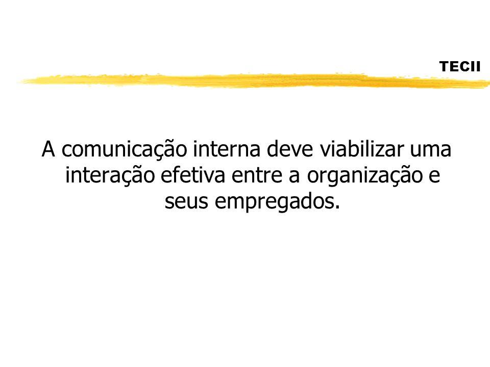 TECIIA comunicação interna deve viabilizar uma interação efetiva entre a organização e seus empregados.