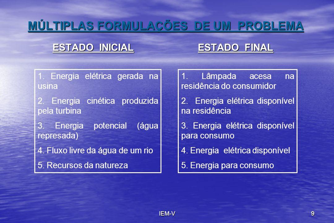 MÚLTIPLAS FORMULAÇÕES DE UM PROBLEMA