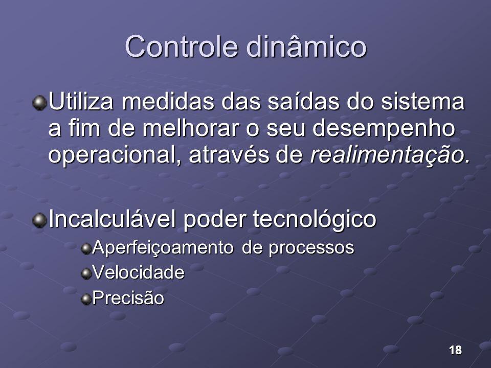 Controle dinâmico Utiliza medidas das saídas do sistema a fim de melhorar o seu desempenho operacional, através de realimentação.