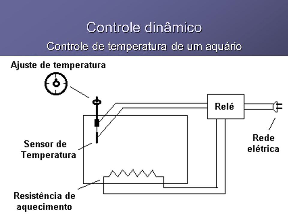 Controle de temperatura de um aquário