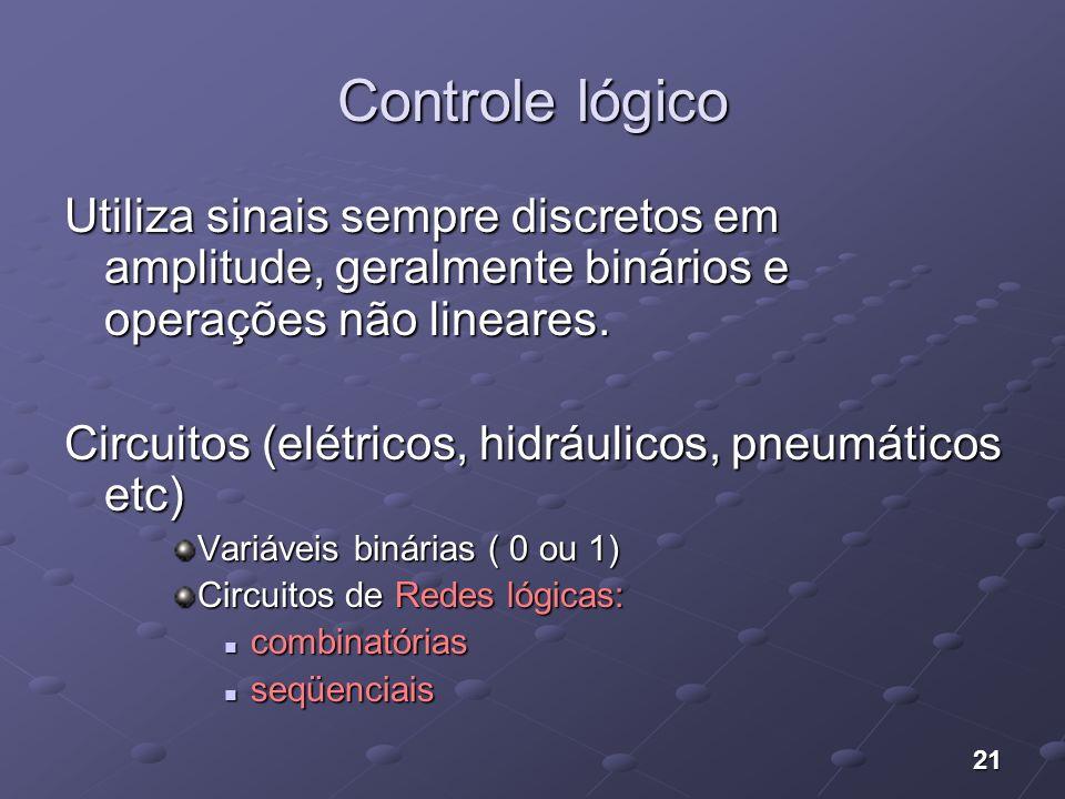 Controle lógico Utiliza sinais sempre discretos em amplitude, geralmente binários e operações não lineares.