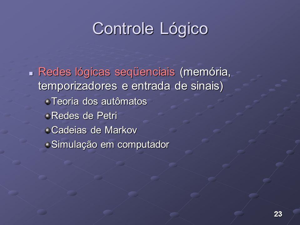 Controle Lógico Redes lógicas seqüenciais (memória, temporizadores e entrada de sinais) Teoria dos autômatos.