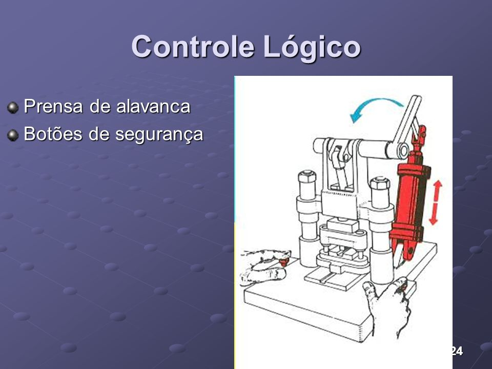Controle Lógico Prensa de alavanca Botões de segurança