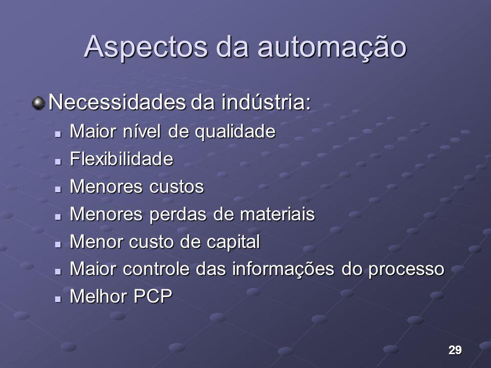 Aspectos da automação Necessidades da indústria:
