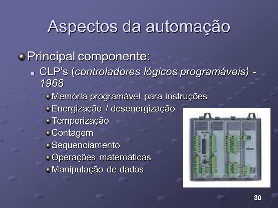 Aspectos da automação Principal componente: