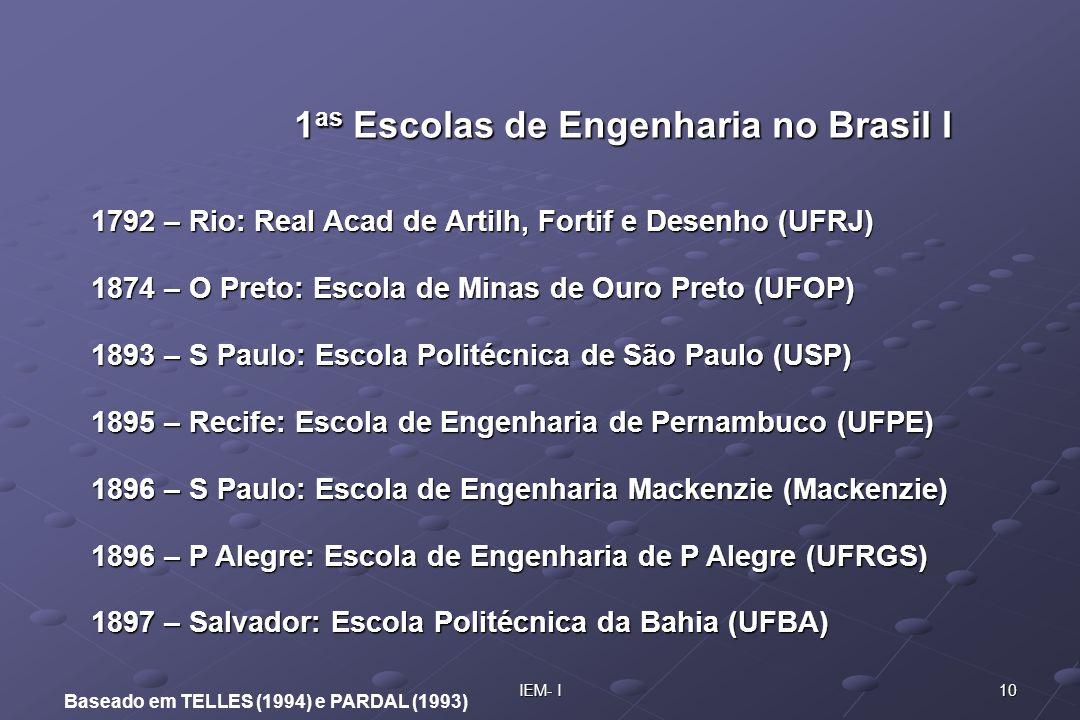 1as Escolas de Engenharia no Brasil I