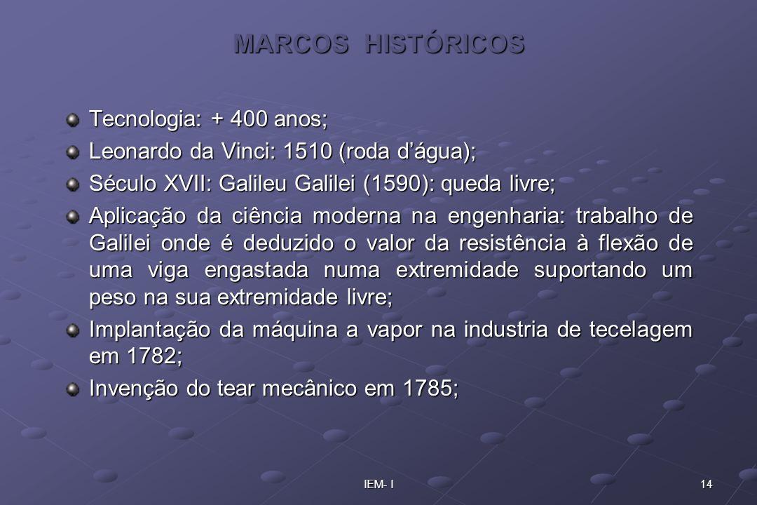 MARCOS HISTÓRICOS Tecnologia: + 400 anos;