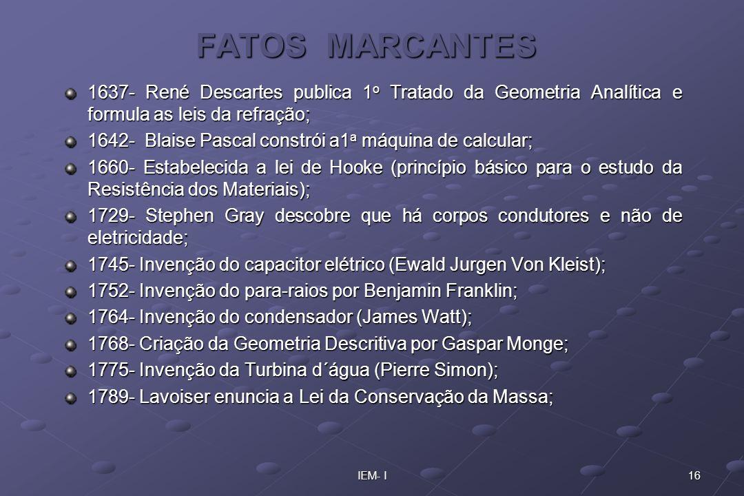 FATOS MARCANTES 1637- René Descartes publica 1o Tratado da Geometria Analítica e formula as leis da refração;