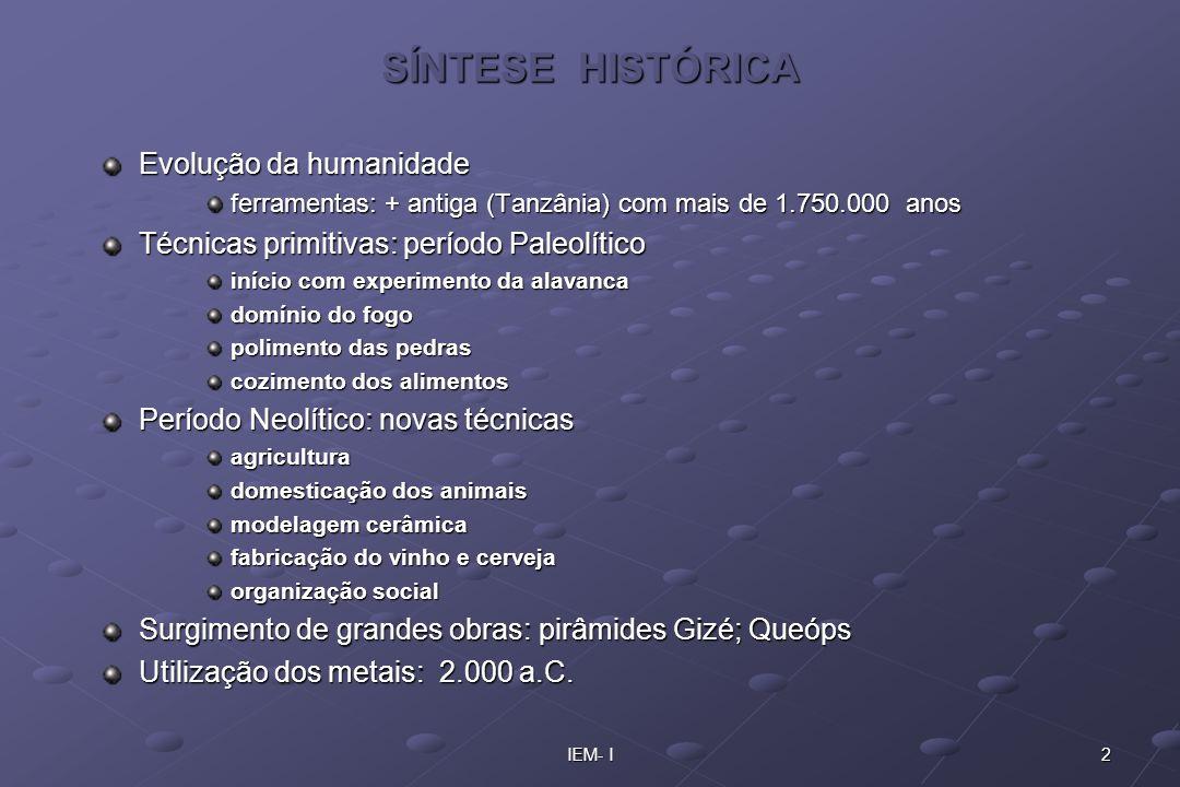SÍNTESE HISTÓRICA Evolução da humanidade