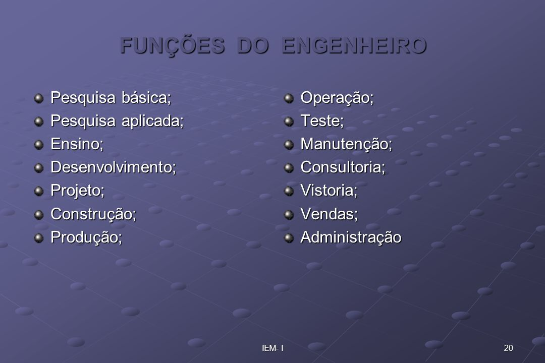 FUNÇÕES DO ENGENHEIRO Pesquisa básica; Pesquisa aplicada; Ensino;