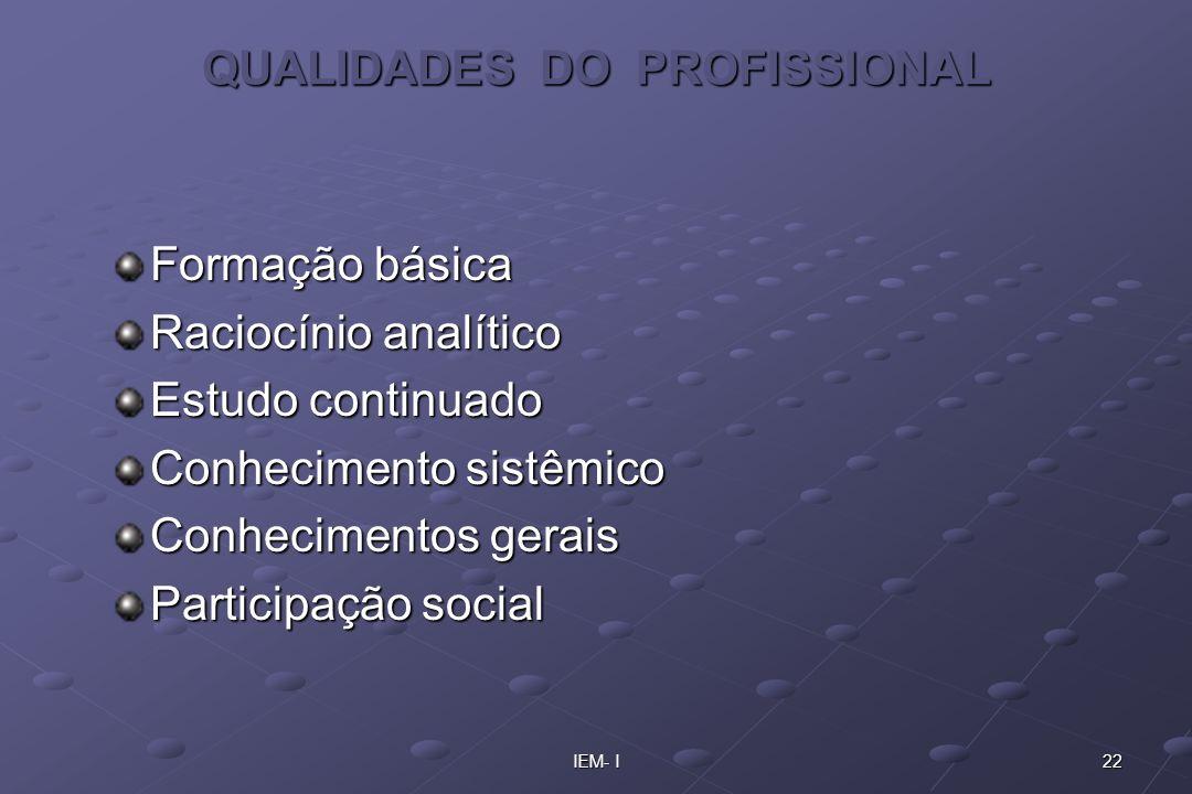 QUALIDADES DO PROFISSIONAL