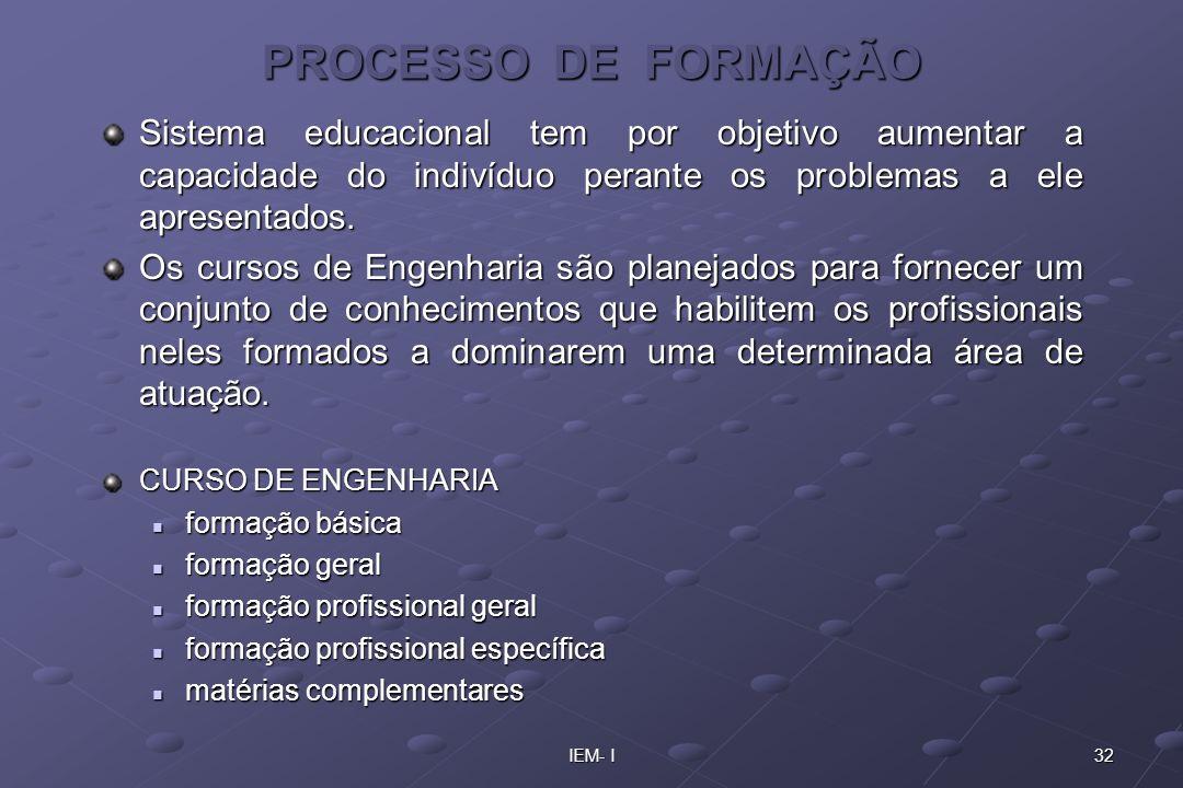 PROCESSO DE FORMAÇÃO Sistema educacional tem por objetivo aumentar a capacidade do indivíduo perante os problemas a ele apresentados.