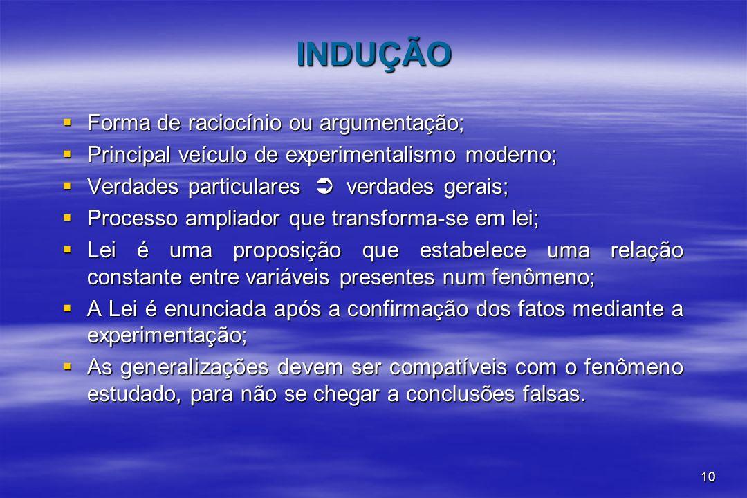 INDUÇÃO Forma de raciocínio ou argumentação;