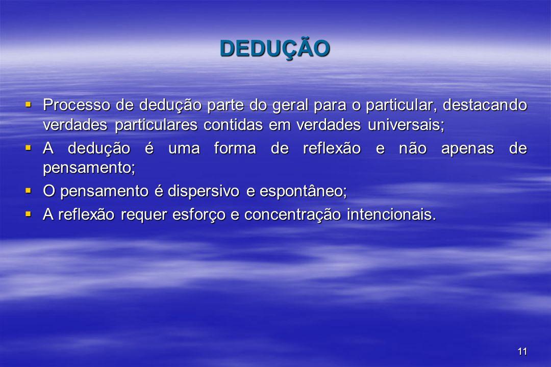 DEDUÇÃOProcesso de dedução parte do geral para o particular, destacando verdades particulares contidas em verdades universais;