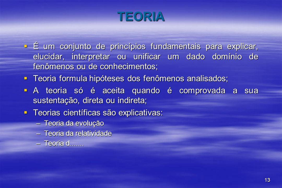 TEORIAÉ um conjunto de princípios fundamentais para explicar, elucidar, interpretar ou unificar um dado domínio de fenômenos ou de conhecimentos;