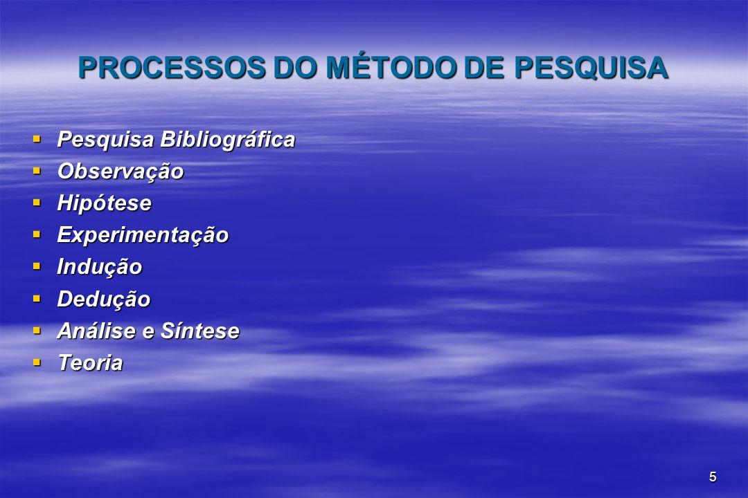PROCESSOS DO MÉTODO DE PESQUISA