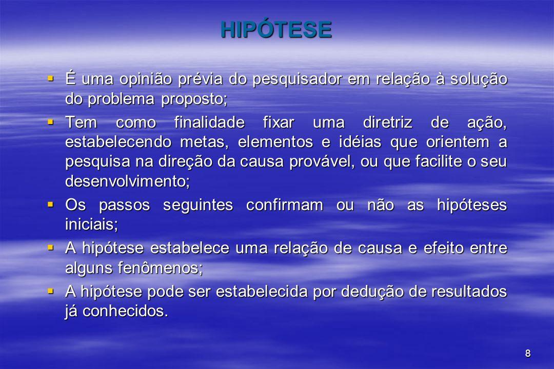 HIPÓTESE É uma opinião prévia do pesquisador em relação à solução do problema proposto;