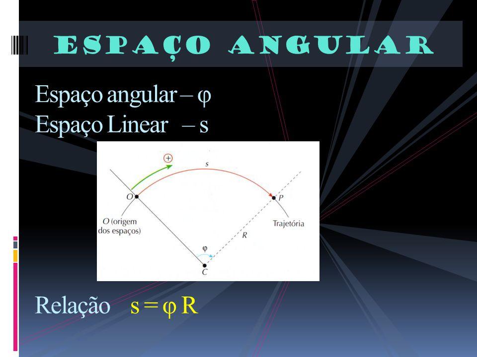Espaço angular – φ Espaço Linear – s Relação s = φ R
