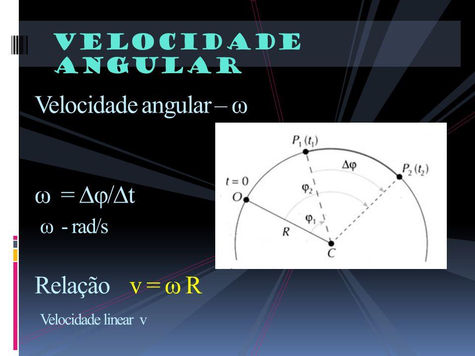 Velocidade angular Velocidade angular – ω ω = ∆φ/∆t ω - rad/s Relação v = ω R Velocidade linear v.