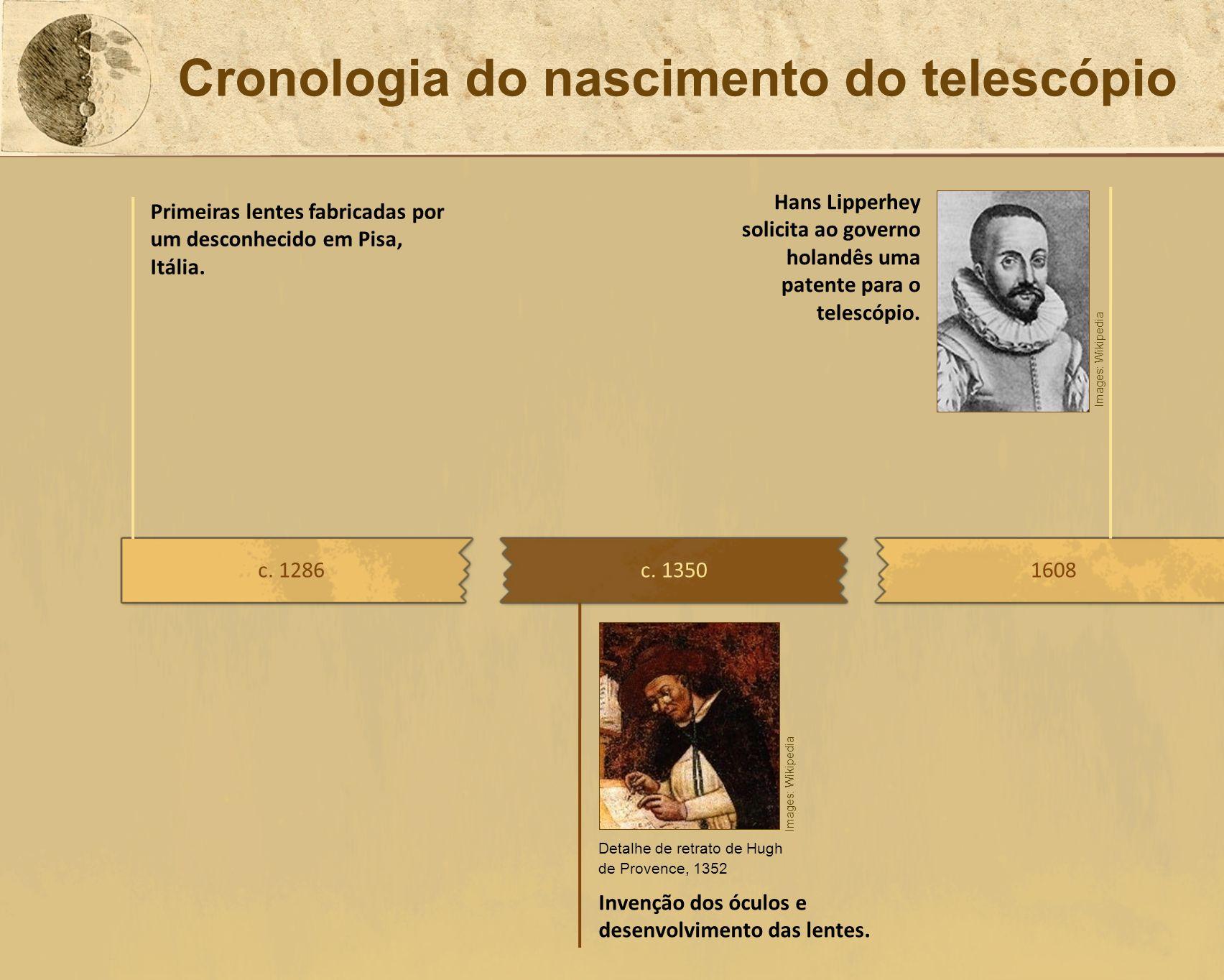 Cronologia do nascimento do telescópio