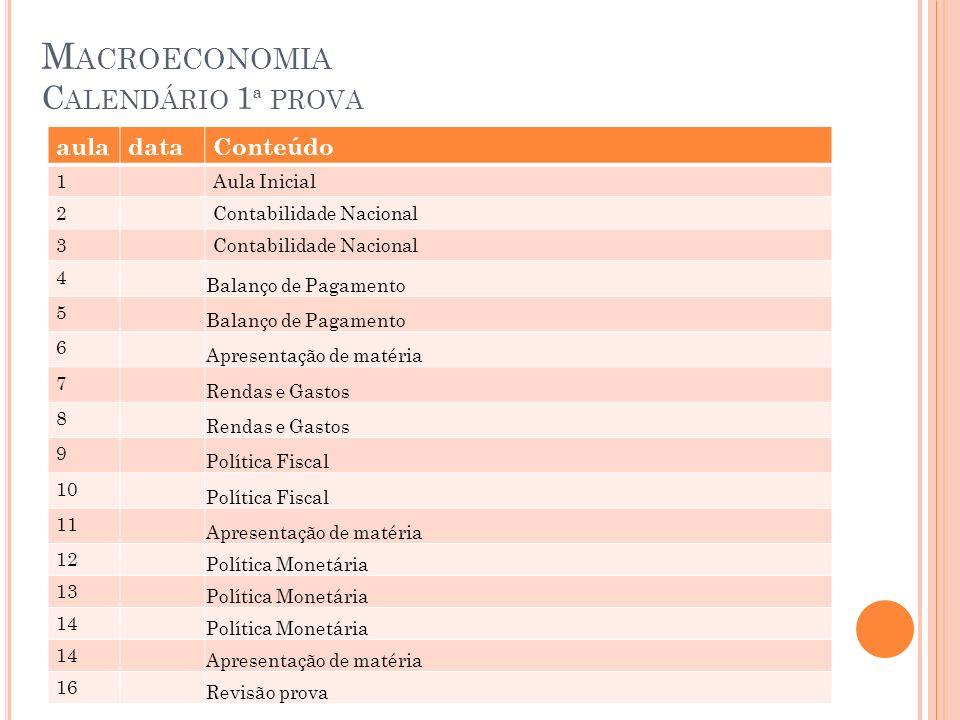 Macroeconomia Calendário 1ª prova