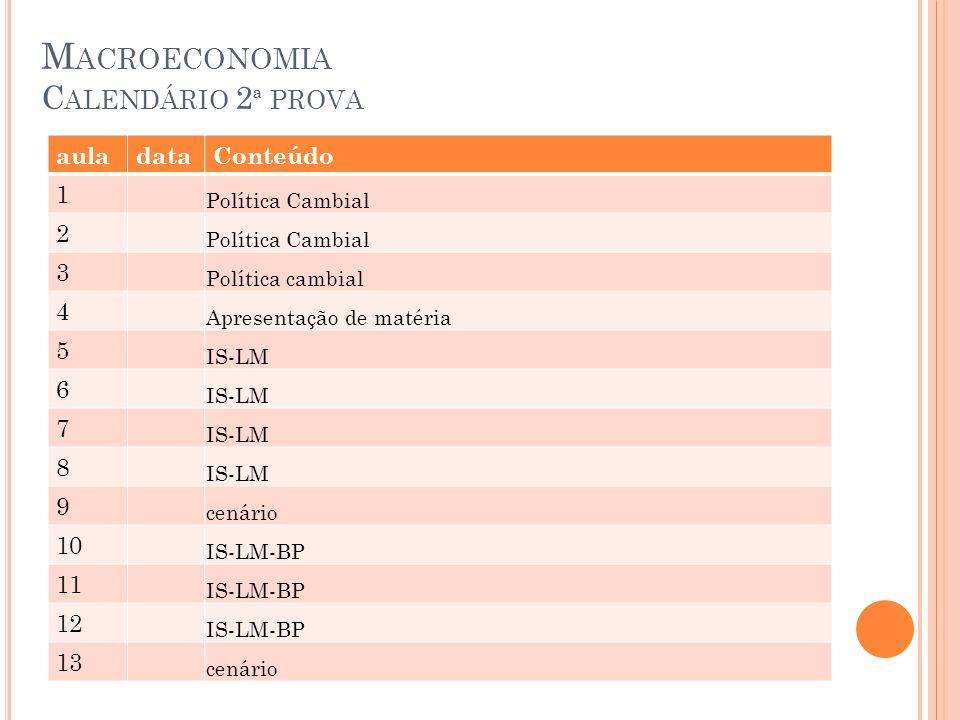 Macroeconomia Calendário 2ª prova
