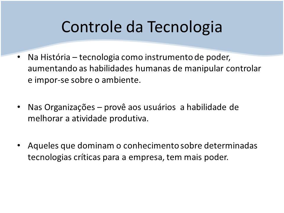 Controle da Tecnologia