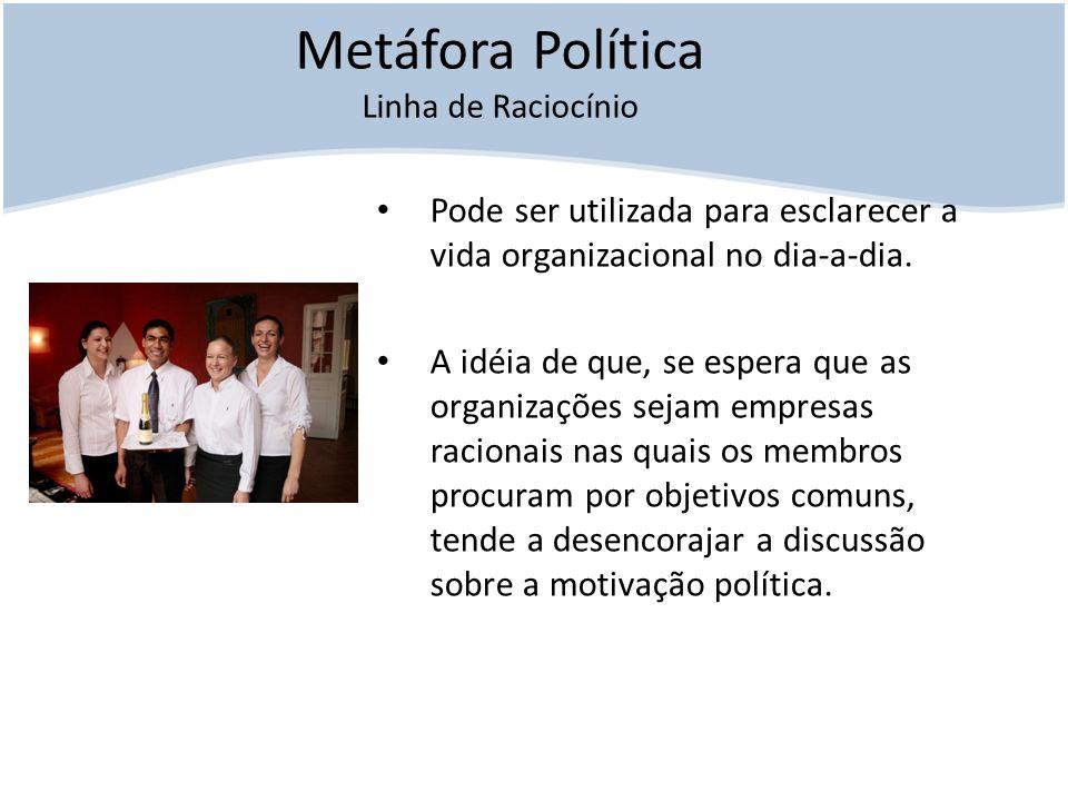 Metáfora Política Linha de Raciocínio
