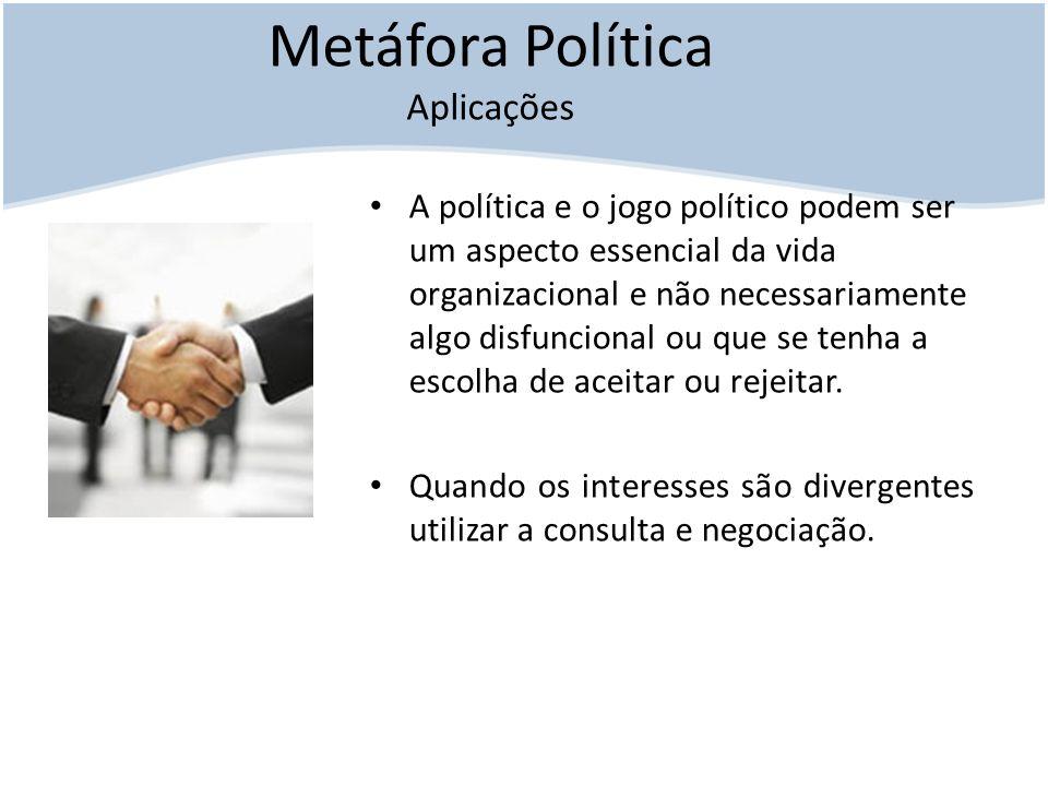 Metáfora Política Aplicações