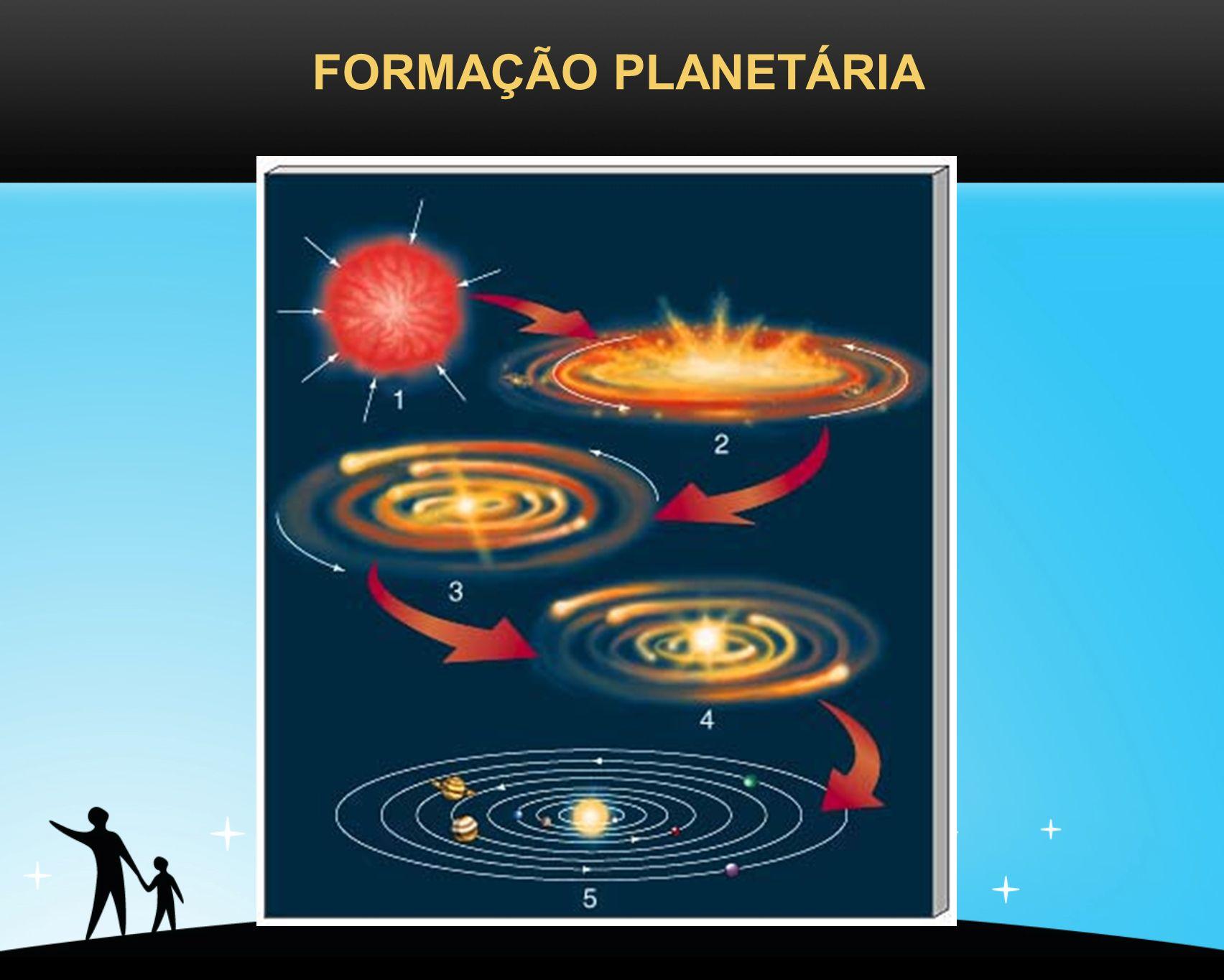 FORMAÇÃO PLANETÁRIA