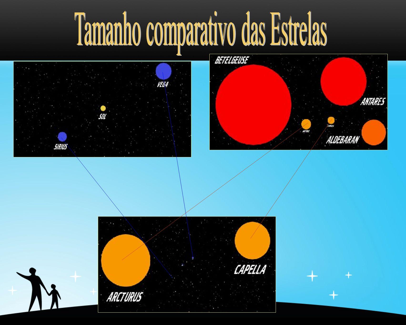 Tamanho comparativo das Estrelas