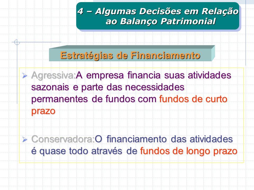 Estratégias de Financiamento