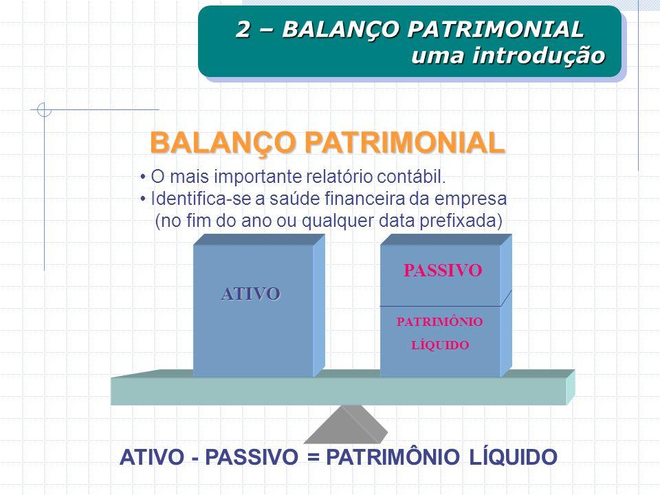ATIVO - PASSIVO = PATRIMÔNIO LÍQUIDO