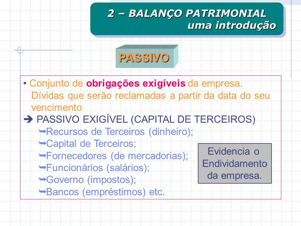 PASSIVO 2 – BALANÇO PATRIMONIAL uma introdução