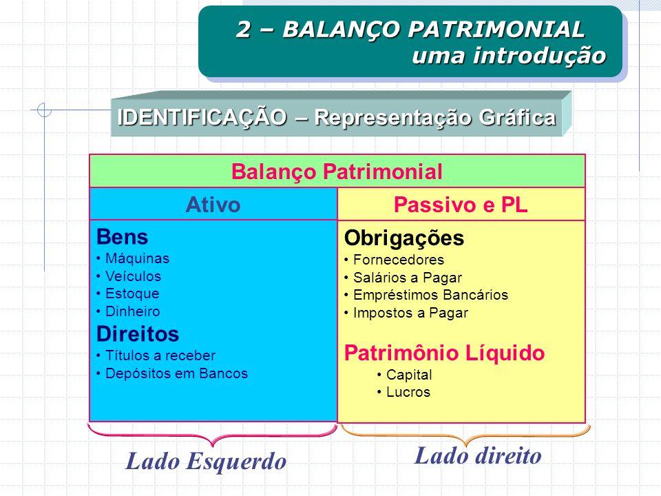 Lado direito Lado Esquerdo 2 – BALANÇO PATRIMONIAL uma introdução