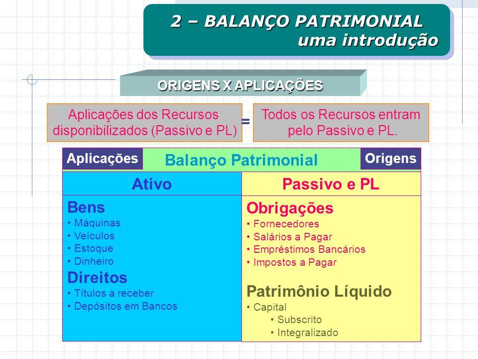 2 – BALANÇO PATRIMONIAL uma introdução = Ativo Passivo e PL Bens