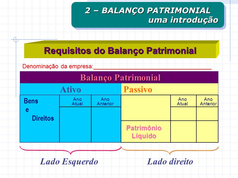Requisitos do Balanço Patrimonial